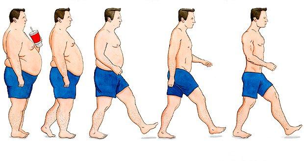 Et perdre du poids